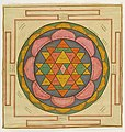 The classic Shri Yantra (1800s), with explanatory labels applied.jpg