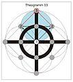 Theogramm 03.jpg