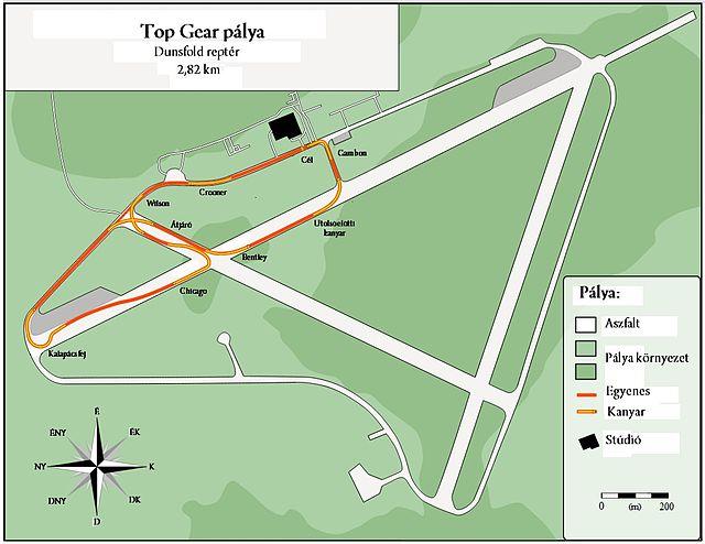Top gear pályatérkép