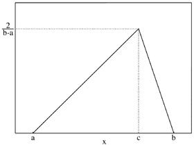 roc curves for continuous data pdf