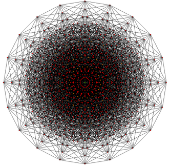 Uniform 10-polytope - Image: Truncated 10 cube
