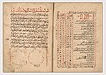 Unknown, Iraq - The Book of Fixed Stars - Google Art Project.jpg