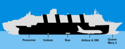 Comparación tamaño titanic