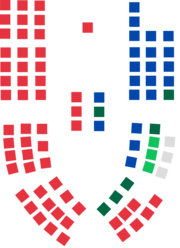 Victorian Legislative Assembly composition.png