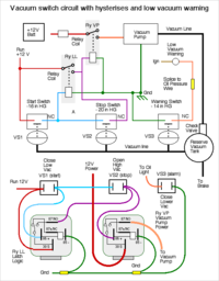 vacuum control circuit logical and physical wiring diagrams  click for  theory of operation