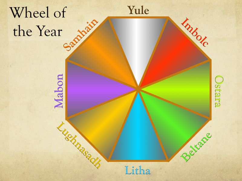 File:Wheel of the year.png