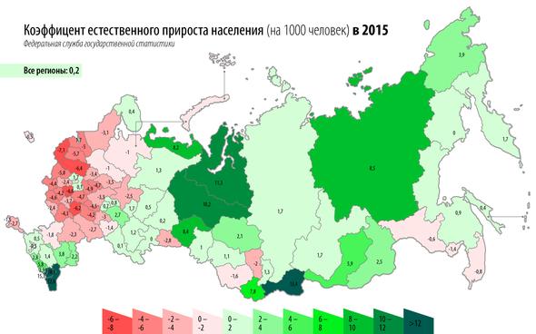 Городское население россии доклад 6847