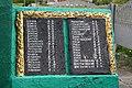 Пам'ятник воїнам-односельчанам в селі Рівець P1210356.jpg