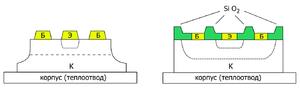 Diffusion transistor - Comparison of the mesa (left) and planar (Hoerni, right) technologies. Dimensions are shown schematically.