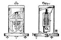 1911 Britannica - Siemens Electrodynamometer.png