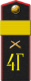 4th Guards Artillery Regiment