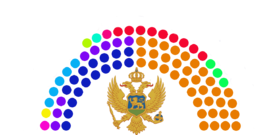 2009MontenegrinParliamentStructure.png
