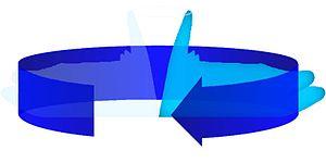 3D radar - Diagram of a typical 2D radar rotating cosecant squared antenna pattern