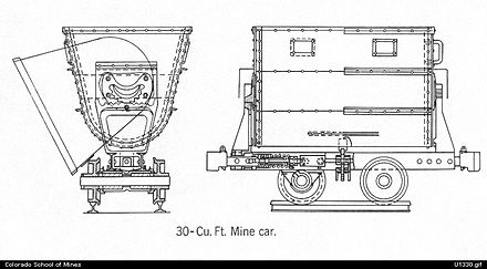 Railway Mining Wagon likewise NSA M Trak Product Page additionally GC3FF61 coalbrook Mine Carbon Hill Mine Series together with Avoca railway line besides Four States Wv. on coal mine rail cars