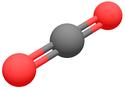 Représentation en 3D du CO2
