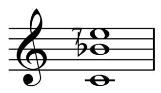 A12 scale - Image: A12 triad on C