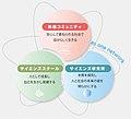 AS ONE Community-Social System3.jpg