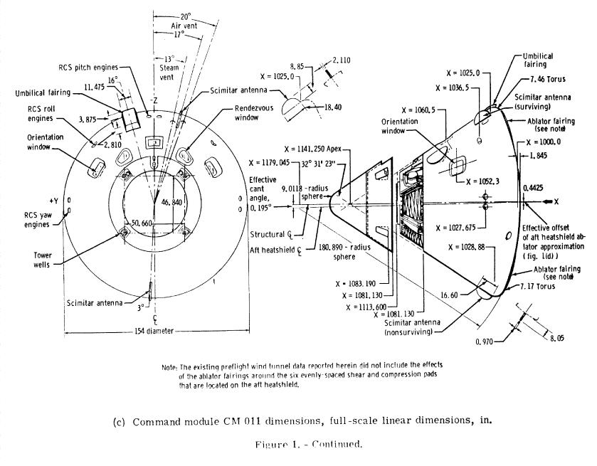 Apollo Command And Service Module