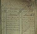 Apraksin Tolstaya1822.jpg