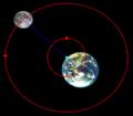 Baan aarde maan.png