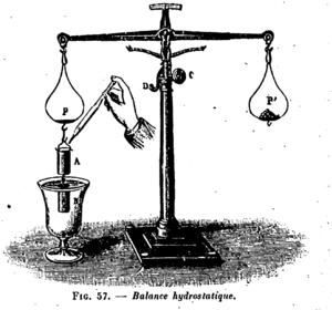 Français : Balance hydrostatique