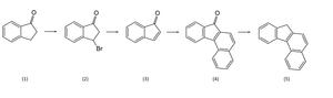 Benzo(c)fluorene - Image: Benzocfluorene synthesis