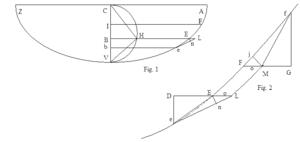 Brachistochrone curve - Bernoulli Challenge to Newton 1