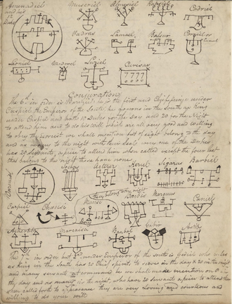 Incantation - 19th century book of incantations, written by a Welsh physician