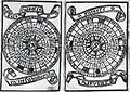 Brouscon Almanach 1546 Tidal diagrams according to the age of the Moon.jpg