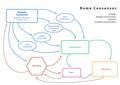 C4D-Rome Consensus.pdf