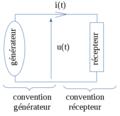Circuit série - conventions.png
