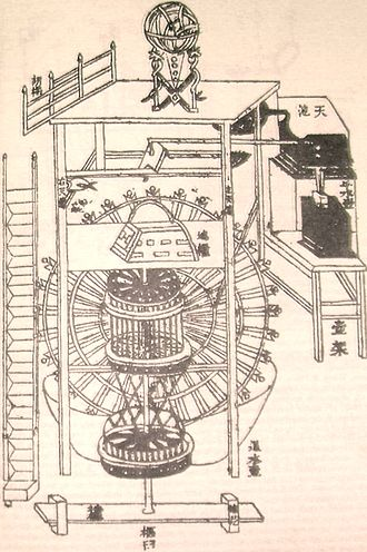 Science and technology of the Song dynasty - The original diagram of the book by Su Song in 1092, showing the inner workings of his clock tower, with the clepsydra tank, a waterwheel with scoops and the escapement, a chain drive, the armillary sphere crowning the top, and the rotating wheel with clock jacks that sounded the hours with bells, gongs, and drums.