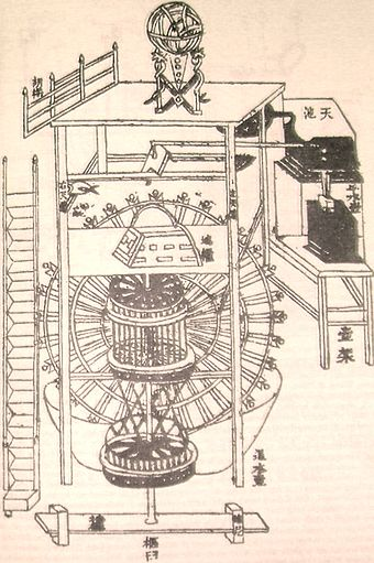 The original diagram of Su Song's book Xin Yi Xiang Fa Yao (published 1092) showing the clepsydra tank, waterwheel, escapement mechanism, chain drive, striking clock jacks, and armillary sphere of his clock tower. Clock Tower from Su Song's Book desmear.JPG