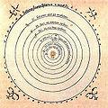 Copernicus sky.jpg