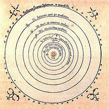 Nicolaus Copernicus - Wikiquote