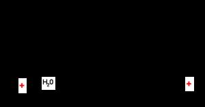 Criegee rearrangement - Image: Criegee rearrangement