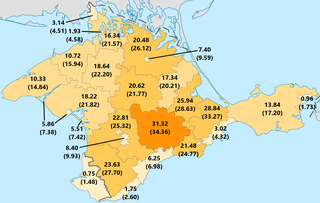 Percentage of Crimean Tatars by region in Crimea according to 2014 Russian census