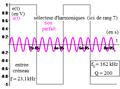 Deuxième ordre du type réponse en i d'un R L C série comme sélecteur d'harmonique d'un créneau - ter.png