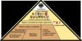 División administrativa Alemania 1024px.png