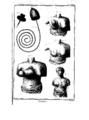 Encyclopedie volume 2b-132.png