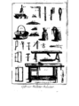 Encyclopedie volume 2b-168.png