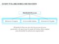 Estructura del Modelo de Procesos de Jonás Montilva.PNG