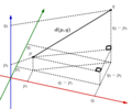 Euclidean distance 3d 1 cropped.png