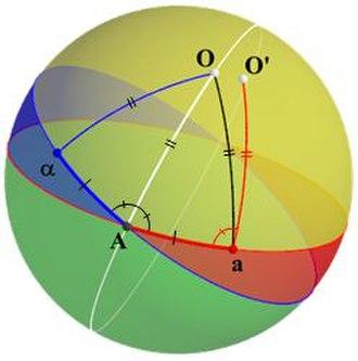 Euler's rotation theorem - Image: Euler Rotation 3