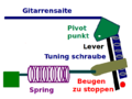 EverTuneMechanism2DeutschSprache.png