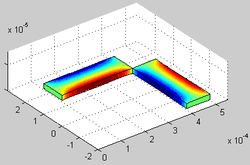 Example of modeling potential distribution in two structures placed at right angles.PNG