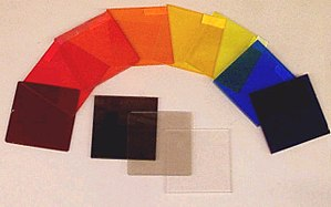 Optical filter - Coloured and Neutral Density filters