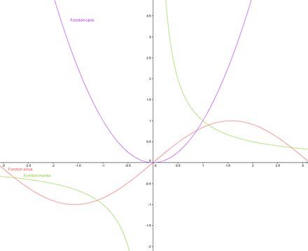 Limites de fonctions usuelles | Maths | Pinterest ...