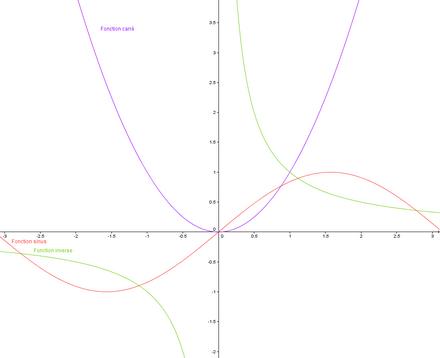 Cours sur les fonctions de références - Kostrzewa Bruno ...