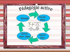 Mthodes en pdagogie active Wikipdia